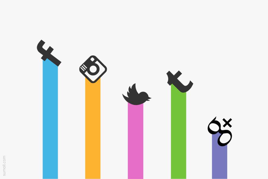5 εργαλεία για τη διαχείριση του μάρκετινγκ κοινωνικών μέσων